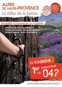 Chiffres clés du tourisme - 2012