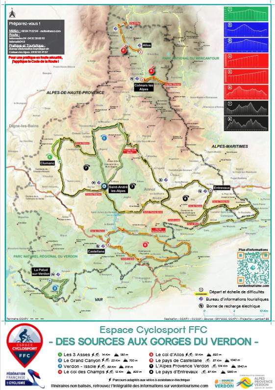 Vélo Des sources aux Gorges du Verdon